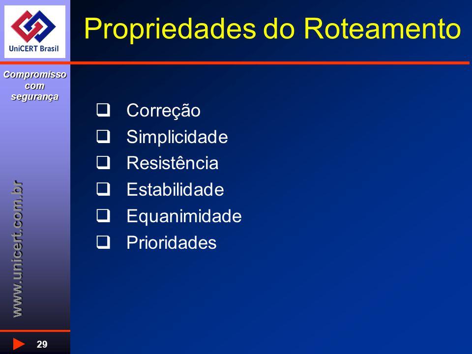 www.unicert.com.br Compromisso com segurança 29 Propriedades do Roteamento  Correção  Simplicidade  Resistência  Estabilidade  Equanimidade  Prioridades