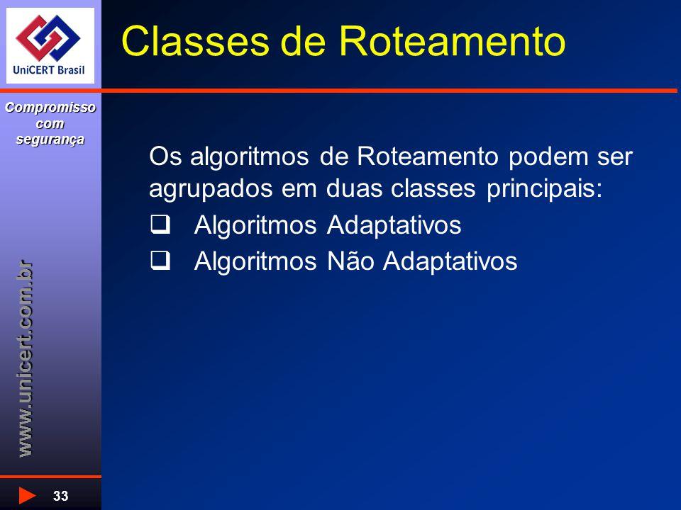 www.unicert.com.br Compromisso com segurança 33 Classes de Roteamento Os algoritmos de Roteamento podem ser agrupados em duas classes principais:  Algoritmos Adaptativos  Algoritmos Não Adaptativos
