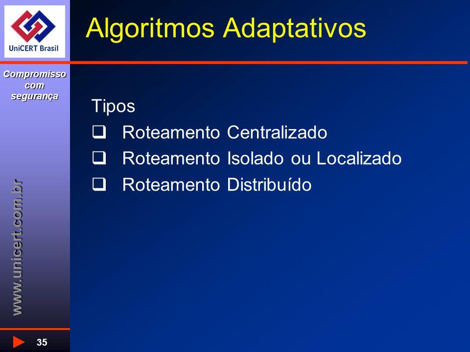www.unicert.com.br Compromisso com segurança 35 Algoritmos Adaptativos Tipos  Roteamento Centralizado  Roteamento Isolado ou Localizado  Roteamento Distribuído