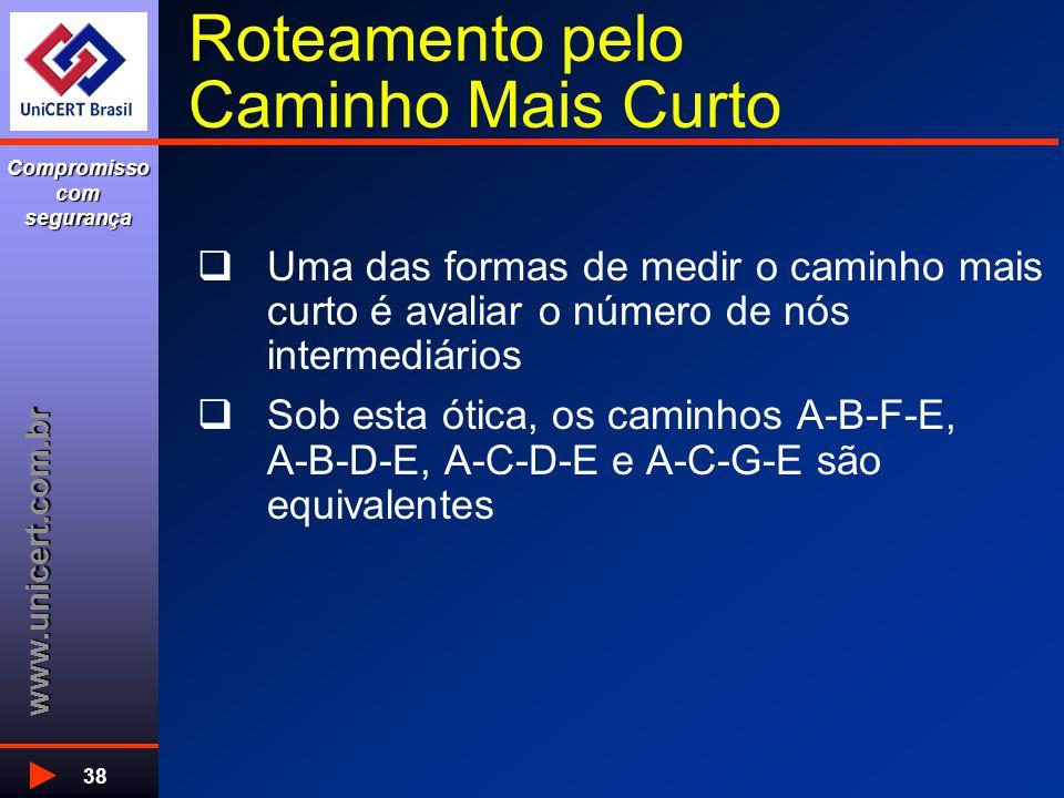 www.unicert.com.br Compromisso com segurança 38 Roteamento pelo Caminho Mais Curto  Uma das formas de medir o caminho mais curto é avaliar o número d