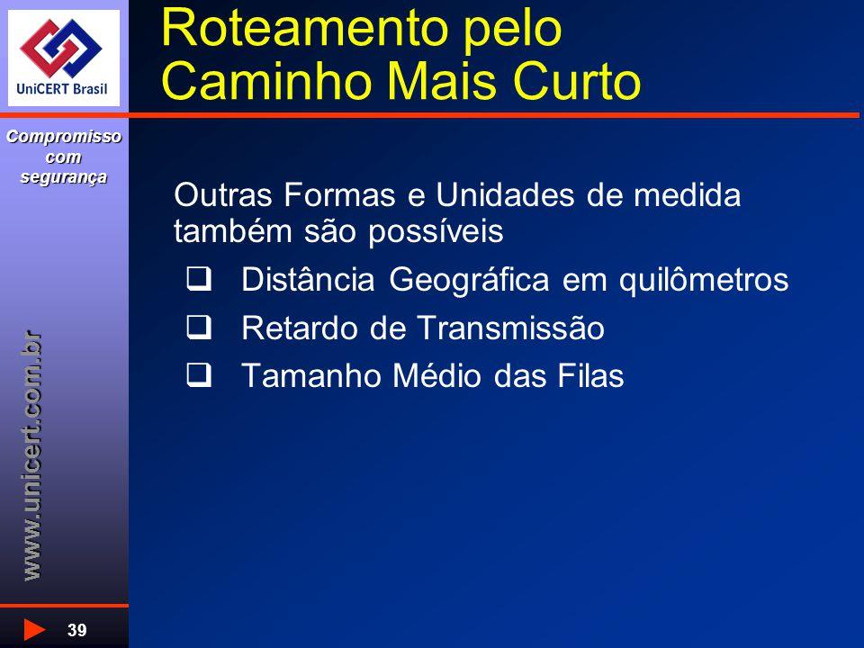 www.unicert.com.br Compromisso com segurança 39 Roteamento pelo Caminho Mais Curto Outras Formas e Unidades de medida também são possíveis  Distância