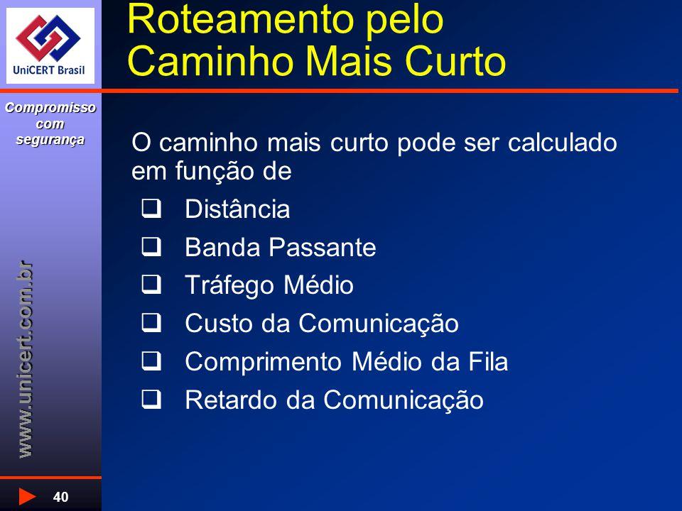 www.unicert.com.br Compromisso com segurança 40 Roteamento pelo Caminho Mais Curto O caminho mais curto pode ser calculado em função de  Distância 