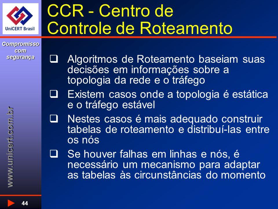 www.unicert.com.br Compromisso com segurança 44 CCR - Centro de Controle de Roteamento  Algoritmos de Roteamento baseiam suas decisões em informações