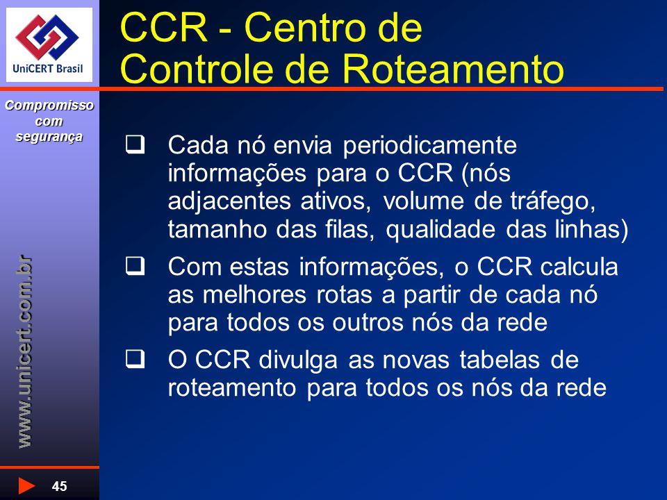 www.unicert.com.br Compromisso com segurança 45 CCR - Centro de Controle de Roteamento  Cada nó envia periodicamente informações para o CCR (nós adja