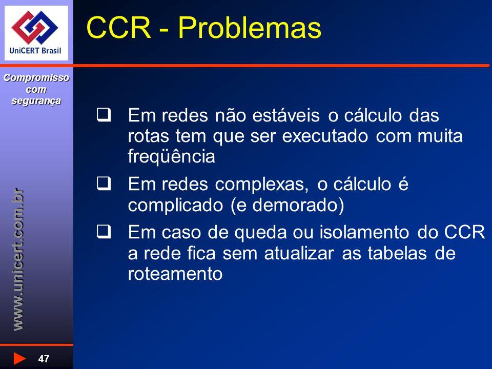 www.unicert.com.br Compromisso com segurança 47 CCR - Problemas  Em redes não estáveis o cálculo das rotas tem que ser executado com muita freqüência  Em redes complexas, o cálculo é complicado (e demorado)  Em caso de queda ou isolamento do CCR a rede fica sem atualizar as tabelas de roteamento