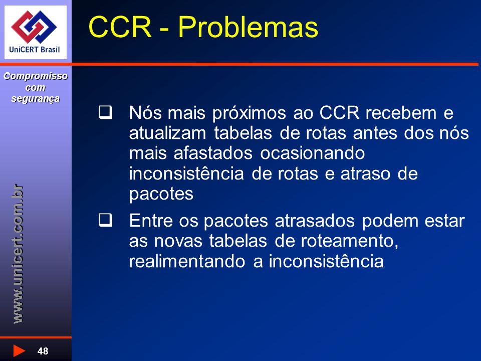 www.unicert.com.br Compromisso com segurança 48 CCR - Problemas  Nós mais próximos ao CCR recebem e atualizam tabelas de rotas antes dos nós mais afa