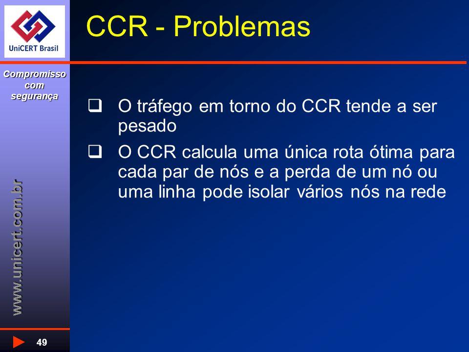www.unicert.com.br Compromisso com segurança 49 CCR - Problemas  O tráfego em torno do CCR tende a ser pesado  O CCR calcula uma única rota ótima para cada par de nós e a perda de um nó ou uma linha pode isolar vários nós na rede