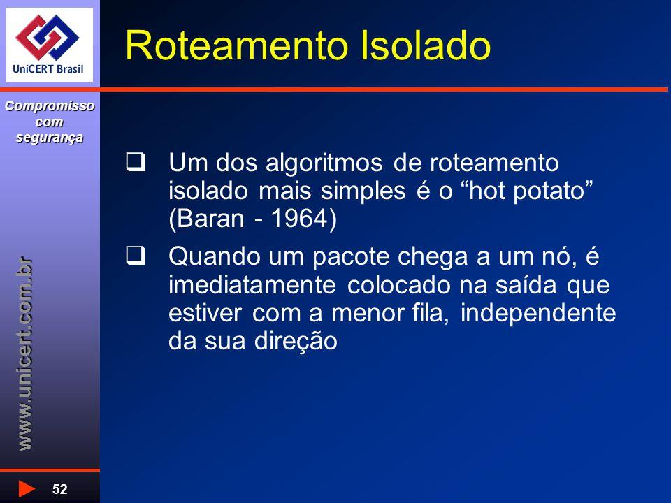 """www.unicert.com.br Compromisso com segurança 52 Roteamento Isolado  Um dos algoritmos de roteamento isolado mais simples é o """"hot potato"""" (Baran - 19"""