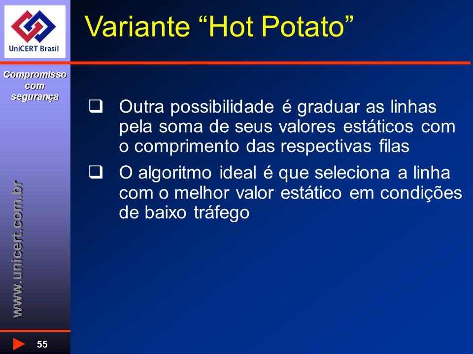 www.unicert.com.br Compromisso com segurança 55 Variante Hot Potato  Outra possibilidade é graduar as linhas pela soma de seus valores estáticos com o comprimento das respectivas filas  O algoritmo ideal é que seleciona a linha com o melhor valor estático em condições de baixo tráfego