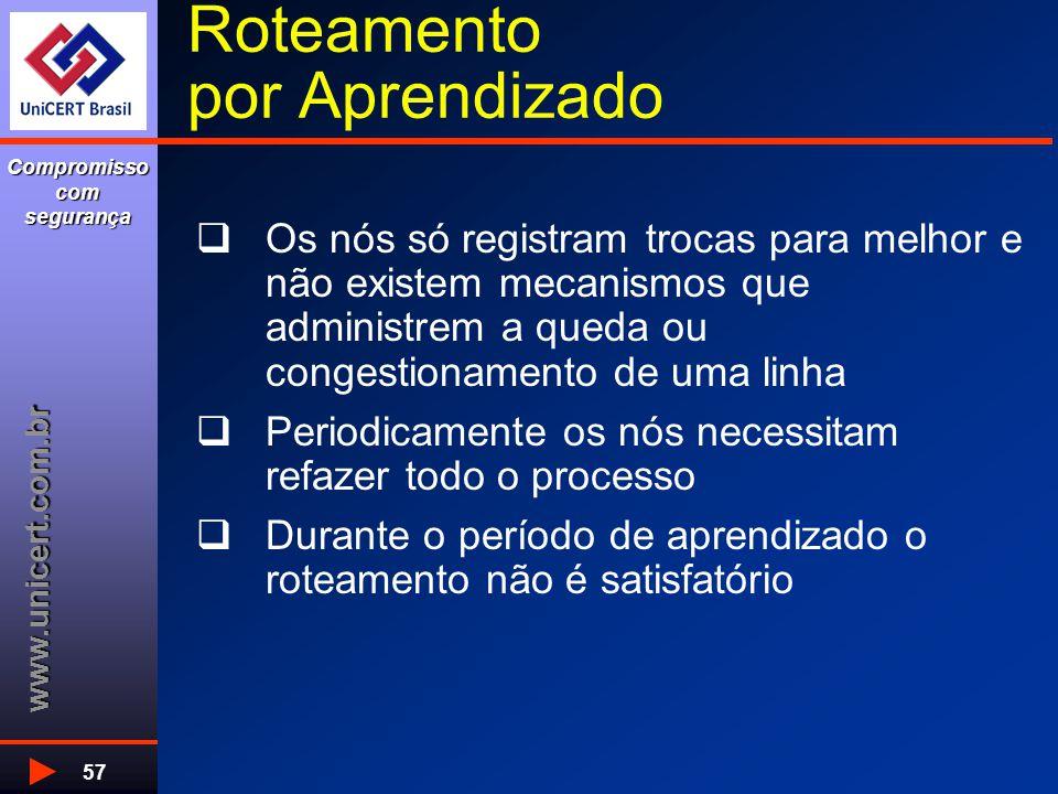 www.unicert.com.br Compromisso com segurança 57 Roteamento por Aprendizado  Os nós só registram trocas para melhor e não existem mecanismos que admin