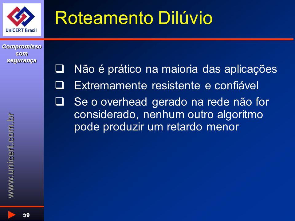 www.unicert.com.br Compromisso com segurança 59 Roteamento Dilúvio  Não é prático na maioria das aplicações  Extremamente resistente e confiável  S