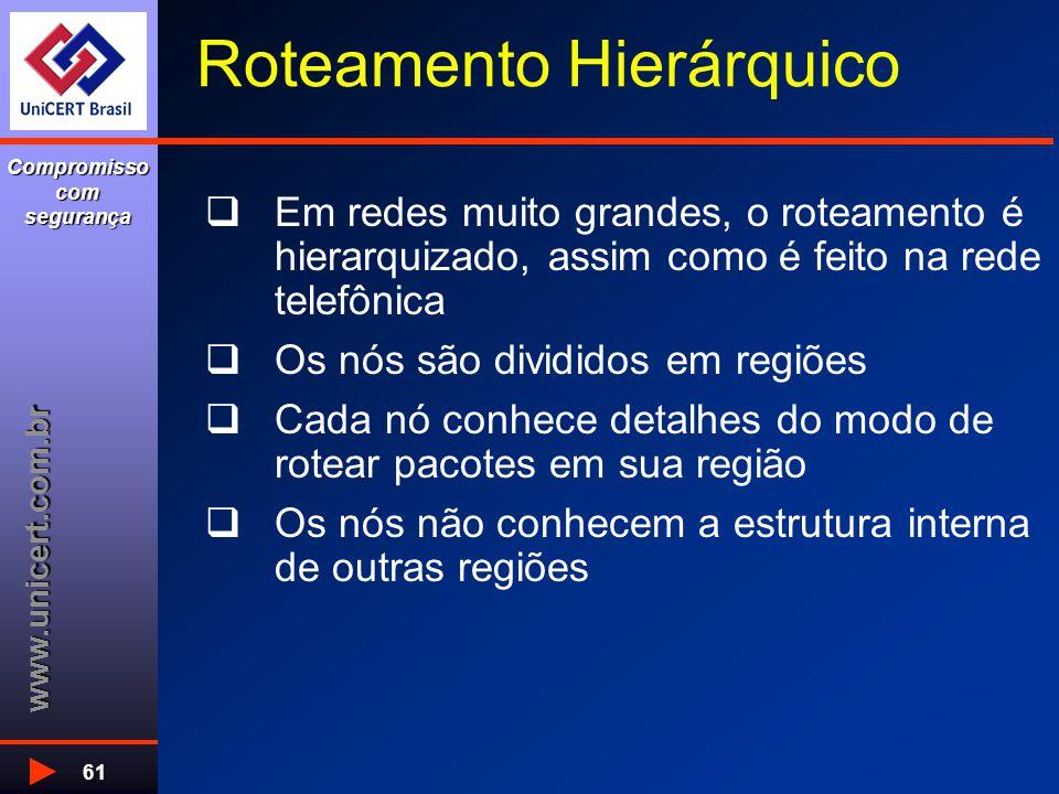 www.unicert.com.br Compromisso com segurança 61 Roteamento Hierárquico  Em redes muito grandes, o roteamento é hierarquizado, assim como é feito na r