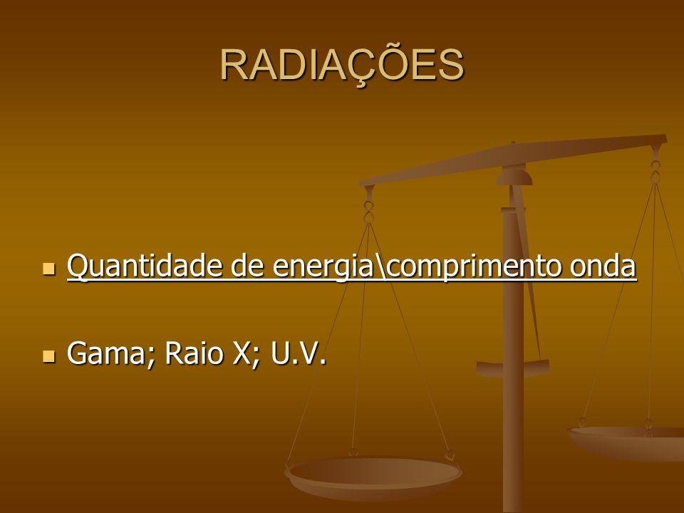 RADIAÇÕES Quantidade de energia\comprimento onda Quantidade de energia\comprimento onda Gama; Raio X; U.V.