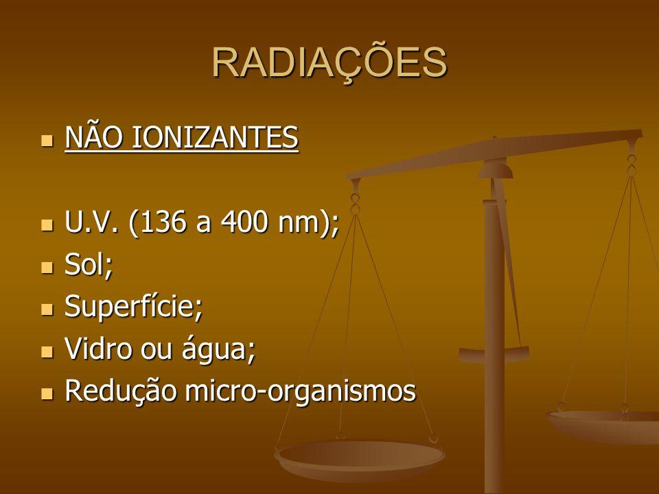 RADIAÇÕES NÃO IONIZANTES NÃO IONIZANTES U.V.(136 a 400 nm); U.V.
