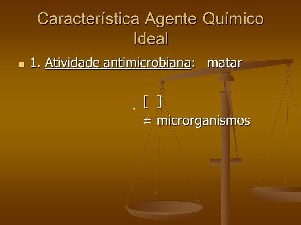 Característica Agente Químico Ideal 1.Atividade antimicrobiana: matar 1.