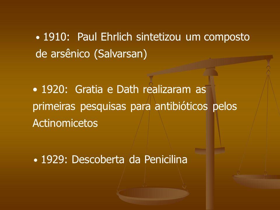 1910: Paul Ehrlich sintetizou um composto de arsênico (Salvarsan) 1920: Gratia e Dath realizaram as primeiras pesquisas para antibióticos pelos Actinomicetos 1929: Descoberta da Penicilina
