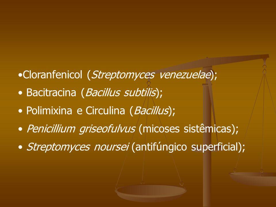 Cloranfenicol (Streptomyces venezuelae); Bacitracina (Bacillus subtilis); Polimixina e Circulina (Bacillus); Penicillium griseofulvus (micoses sistêmicas); Streptomyces noursei (antifúngico superficial);