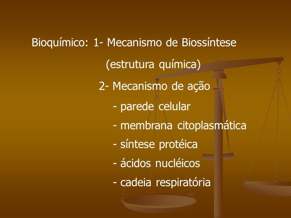 Bioquímico: 1- Mecanismo de Biossíntese (estrutura química) 2- Mecanismo de ação - parede celular - membrana citoplasmática - síntese protéica - ácidos nucléicos - cadeia respiratória
