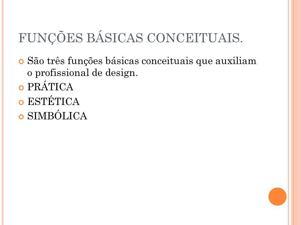 FUNÇÕES BÁSICAS CONCEITUAIS. São três funções básicas conceituais que auxiliam o profissional de design. PRÁTICA ESTÉTICA SIMBÓLICA