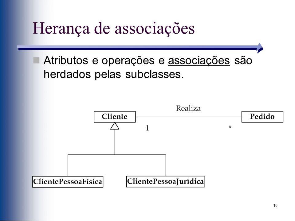10 Herança de associações Atributos e operações e associações são herdados pelas subclasses.