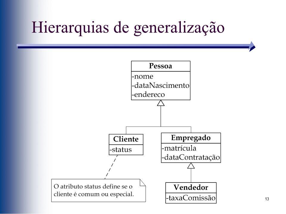13 Hierarquias de generalização