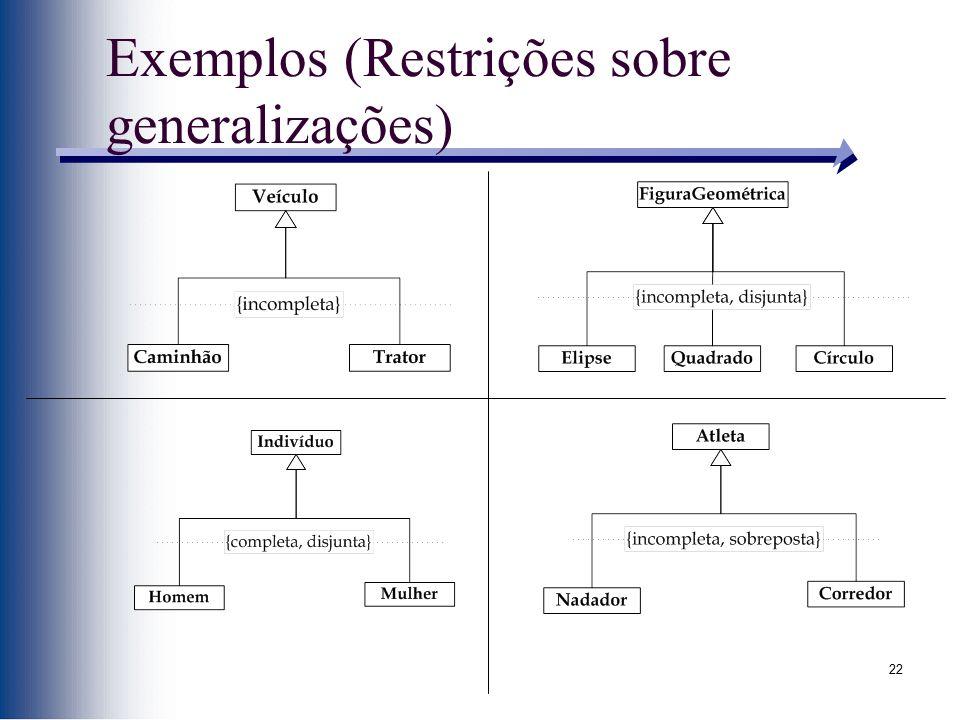 22 Exemplos (Restrições sobre generalizações)