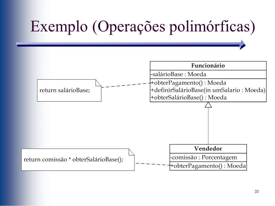 33 Exemplo (Operações polimórficas)