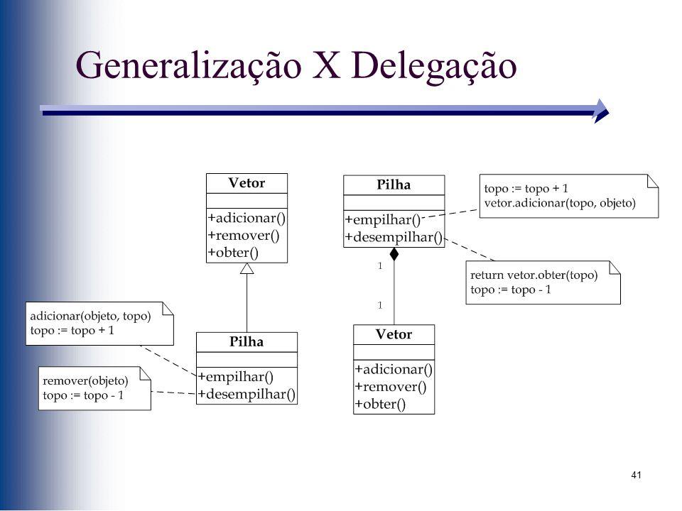 41 Generalização X Delegação