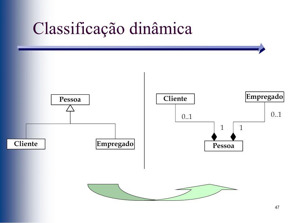 47 Classificação dinâmica