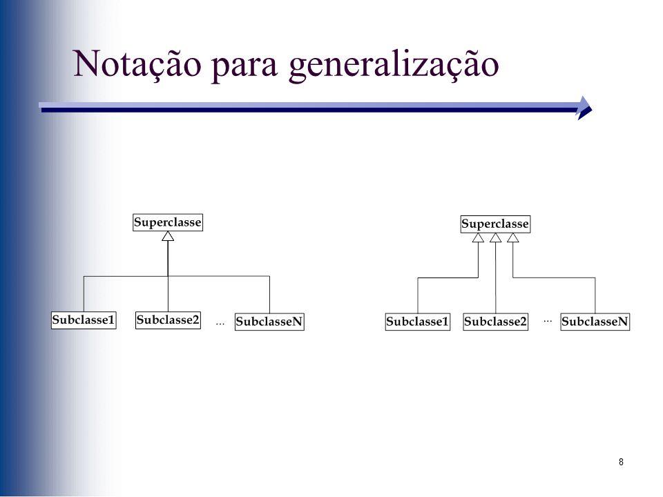 8 Notação para generalização