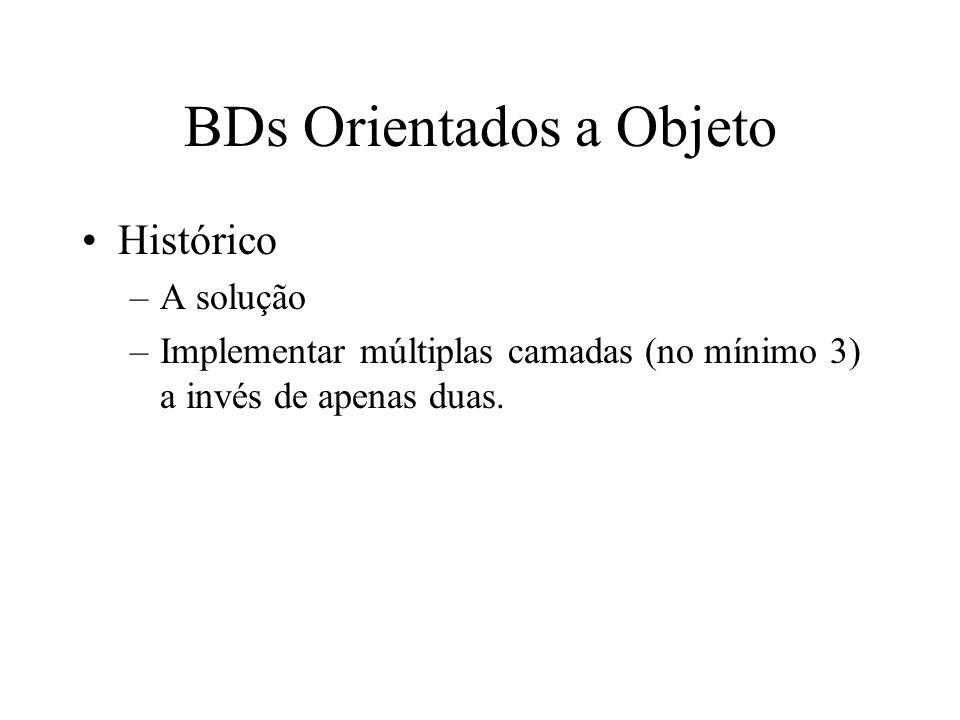 BDs Orientados a Objeto Histórico –A solução –Implementar múltiplas camadas (no mínimo 3) a invés de apenas duas.