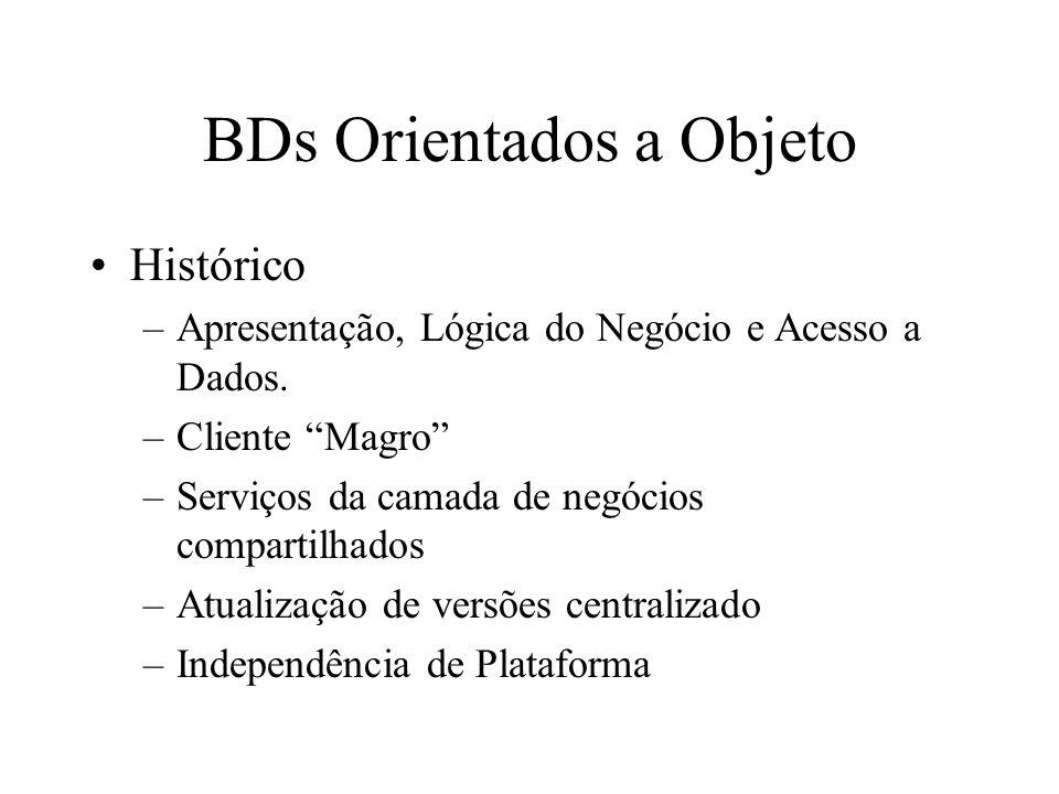 BDs Orientados a Objeto Histórico –Apresentação, Lógica do Negócio e Acesso a Dados.