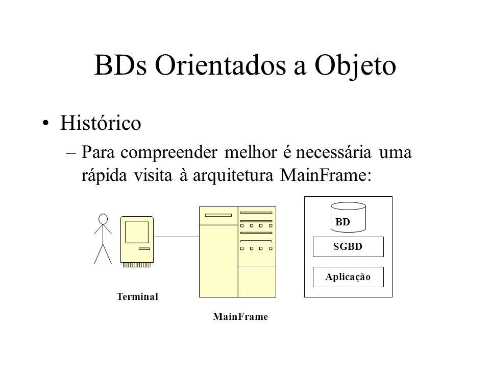 BDs Orientados a Objeto Histórico –O usuário tem diante de si um terminal cuja função única é entrada e saída de dados –A aplicação (que está no MainFrame) acessa o SGBD, que cuida do BD em todos os aspectos, conforme mostrado.
