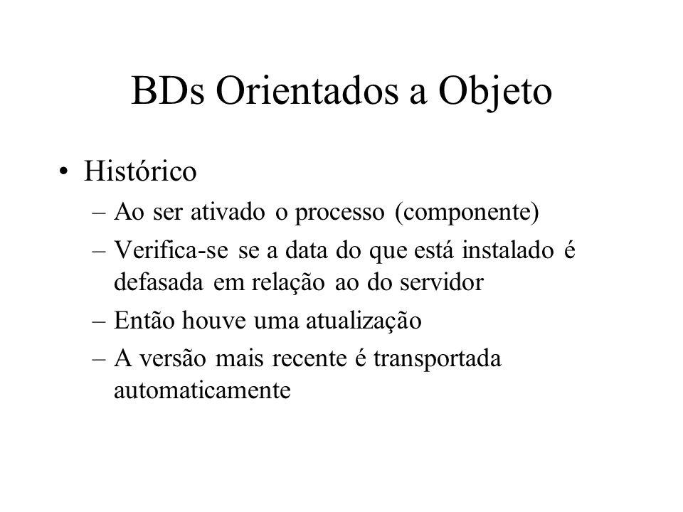 BDs Orientados a Objeto Histórico –Ao ser ativado o processo (componente) –Verifica-se se a data do que está instalado é defasada em relação ao do servidor –Então houve uma atualização –A versão mais recente é transportada automaticamente