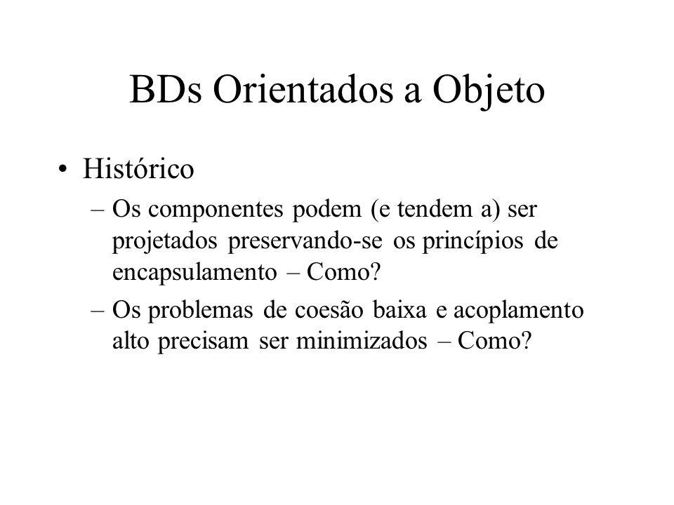 BDs Orientados a Objeto Histórico –Os componentes podem (e tendem a) ser projetados preservando-se os princípios de encapsulamento – Como.
