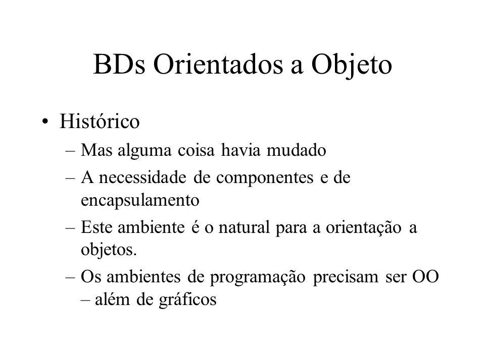 BDs Orientados a Objeto Histórico –Mas alguma coisa havia mudado –A necessidade de componentes e de encapsulamento –Este ambiente é o natural para a orientação a objetos.