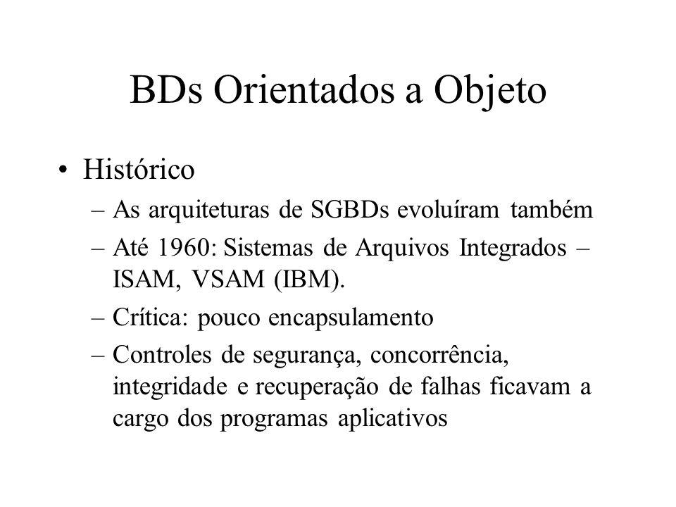 BDs Orientados a Objeto Histórico –As arquiteturas de SGBDs evoluíram também –Até 1960: Sistemas de Arquivos Integrados – ISAM, VSAM (IBM).