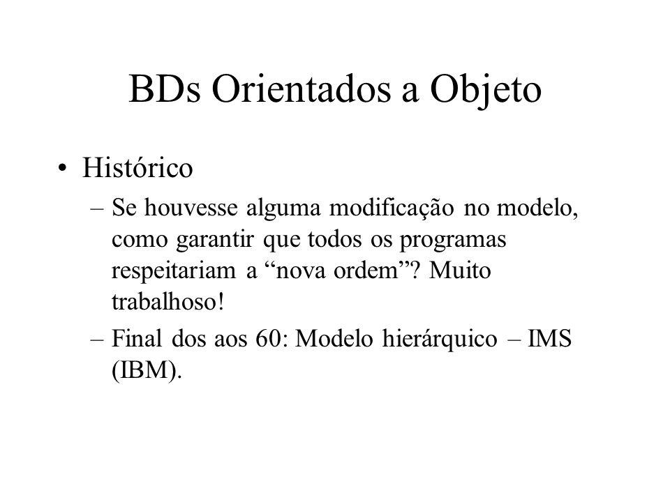 BDs Orientados a Objeto Histórico –Se houvesse alguma modificação no modelo, como garantir que todos os programas respeitariam a nova ordem .