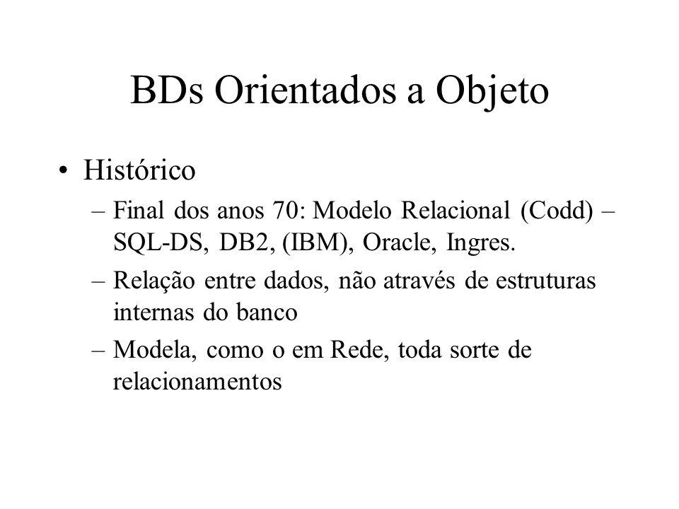 BDs Orientados a Objeto Histórico –Final dos anos 70: Modelo Relacional (Codd) – SQL-DS, DB2, (IBM), Oracle, Ingres.