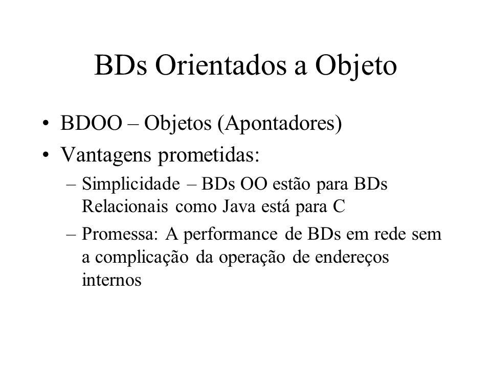 BDs Orientados a Objeto BDOO – Objetos (Apontadores) Vantagens prometidas: –Simplicidade – BDs OO estão para BDs Relacionais como Java está para C –Promessa: A performance de BDs em rede sem a complicação da operação de endereços internos