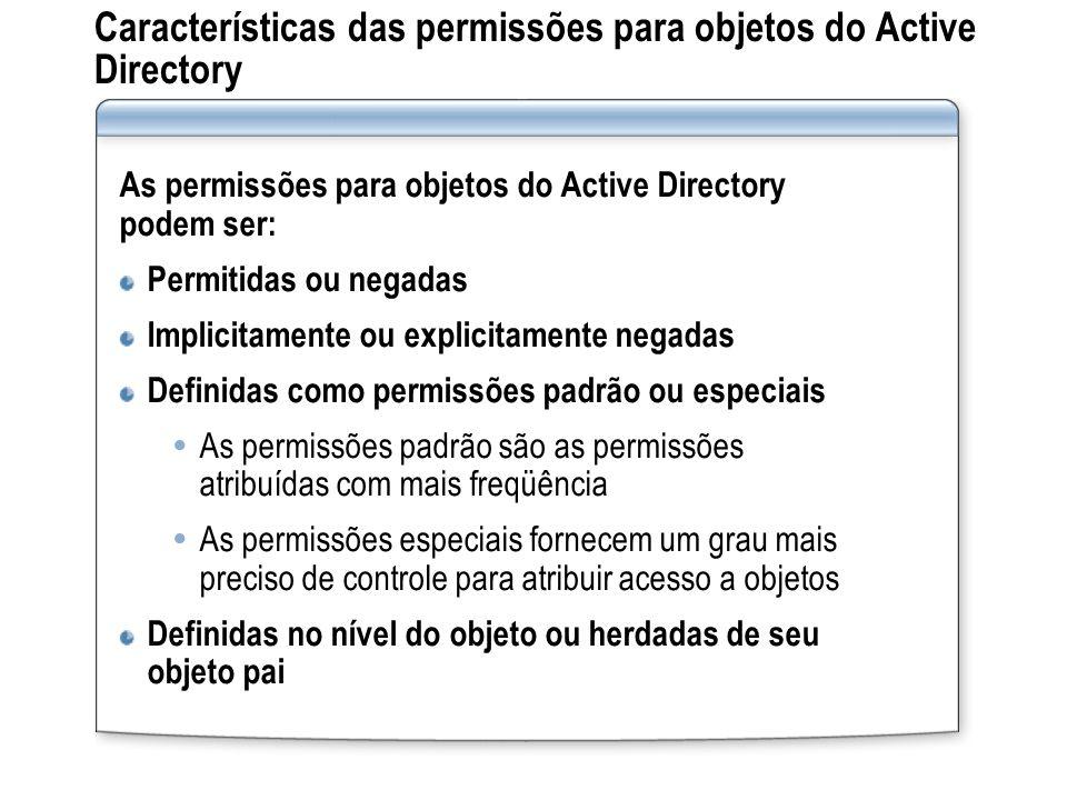 Características das permissões para objetos do Active Directory As permissões para objetos do Active Directory podem ser: Permitidas ou negadas Implicitamente ou explicitamente negadas Definidas como permissões padrão ou especiais  As permissões padrão são as permissões atribuídas com mais freqüência  As permissões especiais fornecem um grau mais preciso de controle para atribuir acesso a objetos Definidas no nível do objeto ou herdadas de seu objeto pai