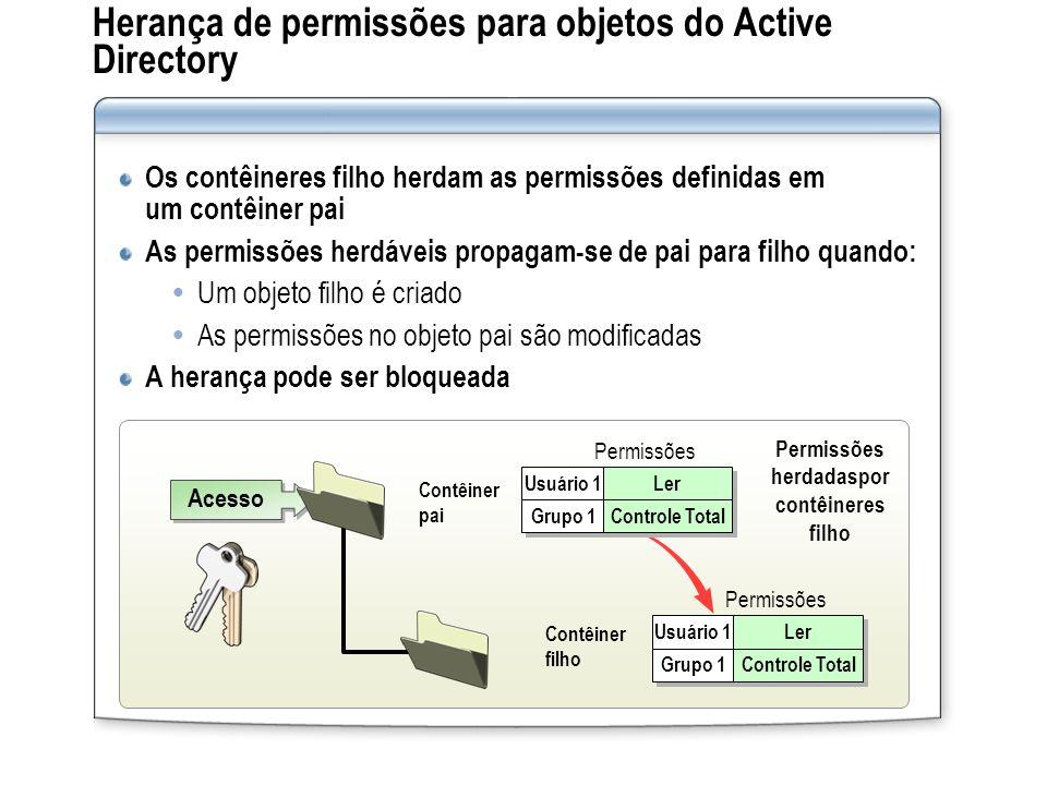 Herança de permissões para objetos do Active Directory Os contêineres filho herdam as permissões definidas em um contêiner pai As permissões herdáveis