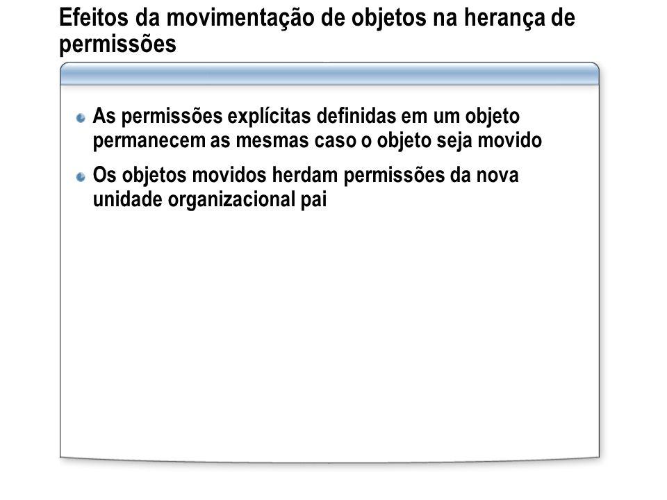 Efeitos da movimentação de objetos na herança de permissões As permissões explícitas definidas em um objeto permanecem as mesmas caso o objeto seja movido Os objetos movidos herdam permissões da nova unidade organizacional pai