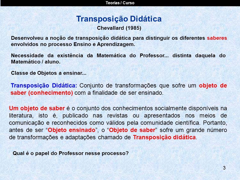 3 Teorias / Curso Transposição Didática Chevallard (1985) Um objeto de saber é o conjunto dos conhecimentos socialmente disponíveis na literatura, ist