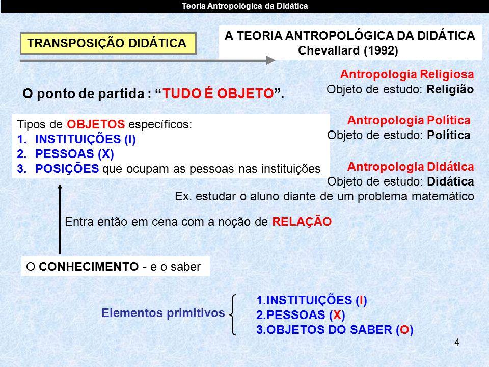 """4 Teoria Antropológica da Didática A TEORIA ANTROPOLÓGICA DA DIDÁTICA Chevallard (1992) TRANSPOSIÇÃO DIDÁTICA O ponto de partida : """"TUDO É OBJETO"""". Ti"""