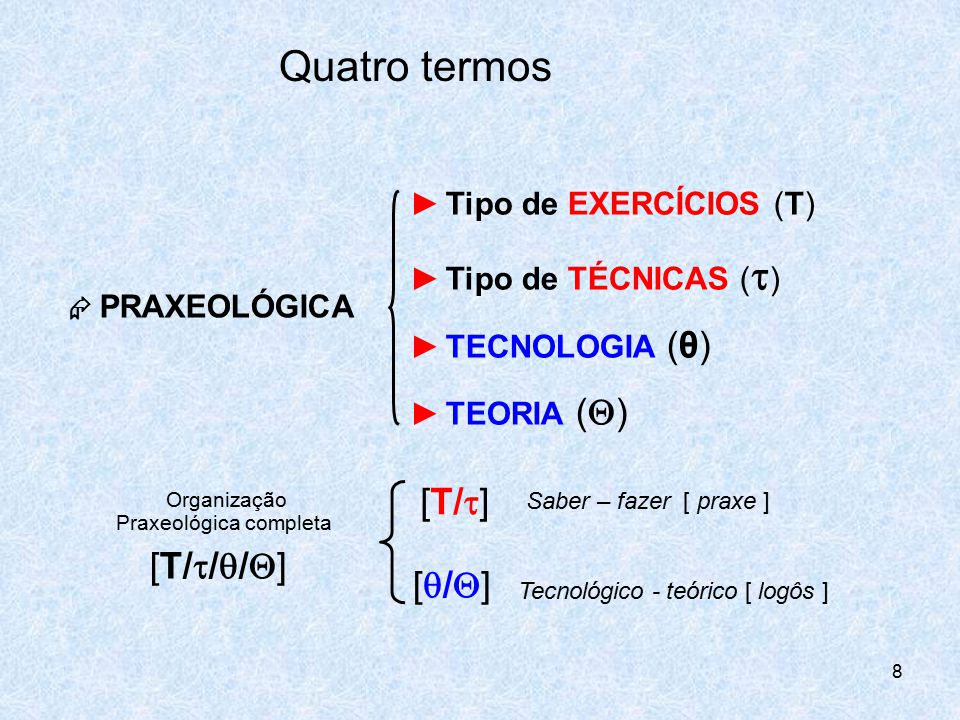 8  PRAXEOLÓGICA ►Tipo de EXERCÍCIOS (T) ►Tipo de TÉCNICAS (  ) ►TECNOLOGIA (θ) ►TEORIA (  ) [T/  /  /  ] Organização Praxeológica completa [T/ 