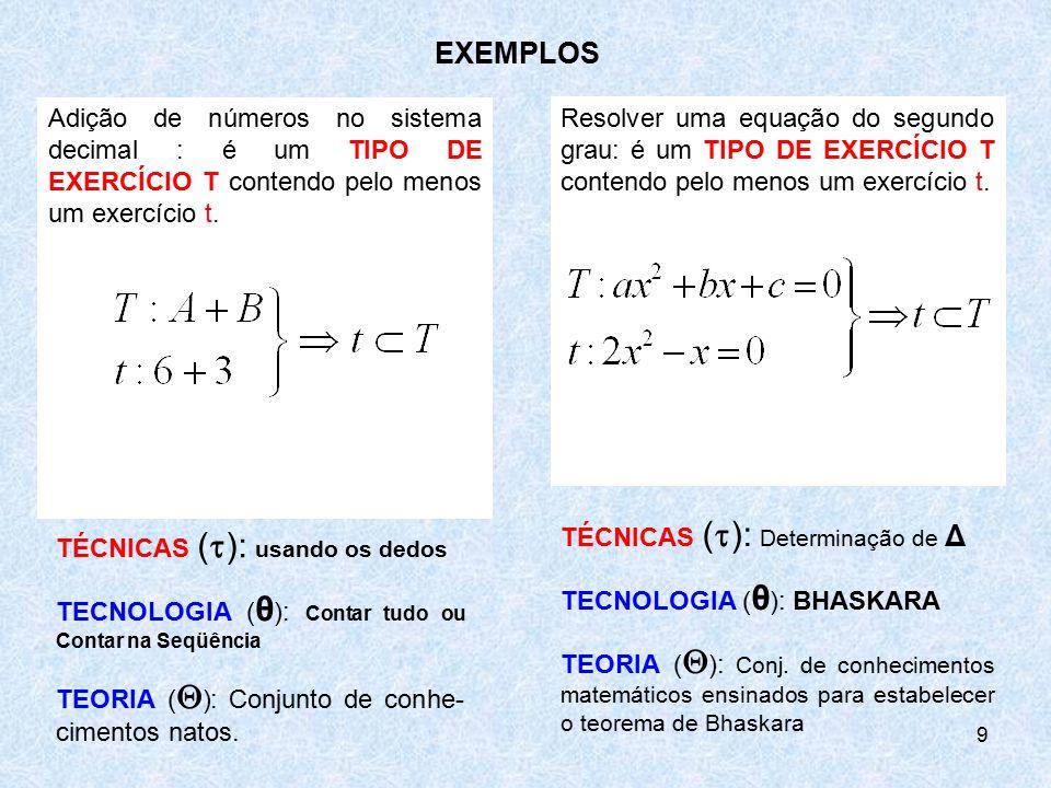 9 EXEMPLOS Adição de números no sistema decimal : é um TIPO DE EXERCÍCIO T contendo pelo menos um exercício t. TÉCNICAS (  ): usando os dedos TECNOLO