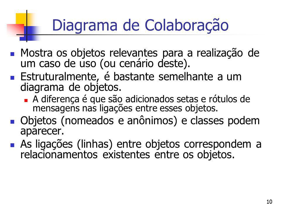 10 Diagrama de Colaboração Mostra os objetos relevantes para a realização de um caso de uso (ou cenário deste). Estruturalmente, é bastante semelhante