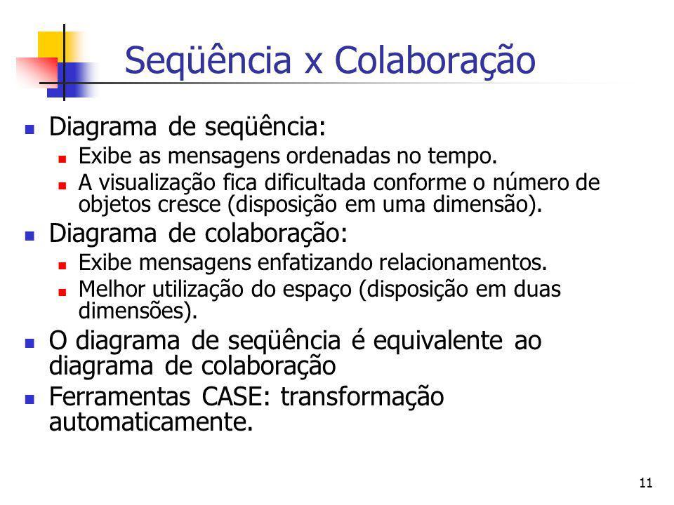 11 Seqüência x Colaboração Diagrama de seqüência: Exibe as mensagens ordenadas no tempo. A visualização fica dificultada conforme o número de objetos