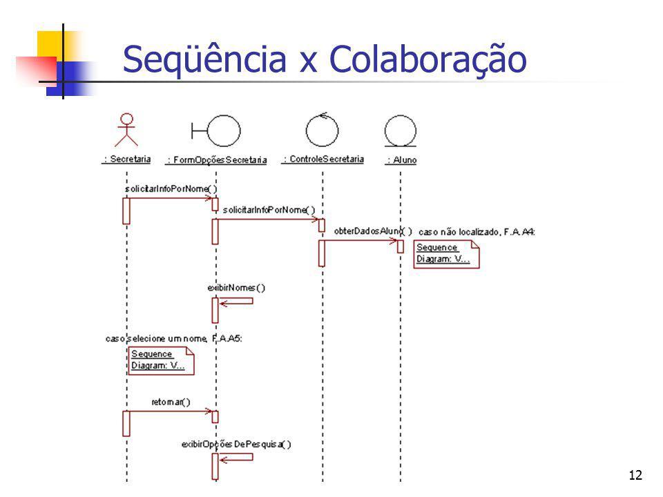 12 Seqüência x Colaboração